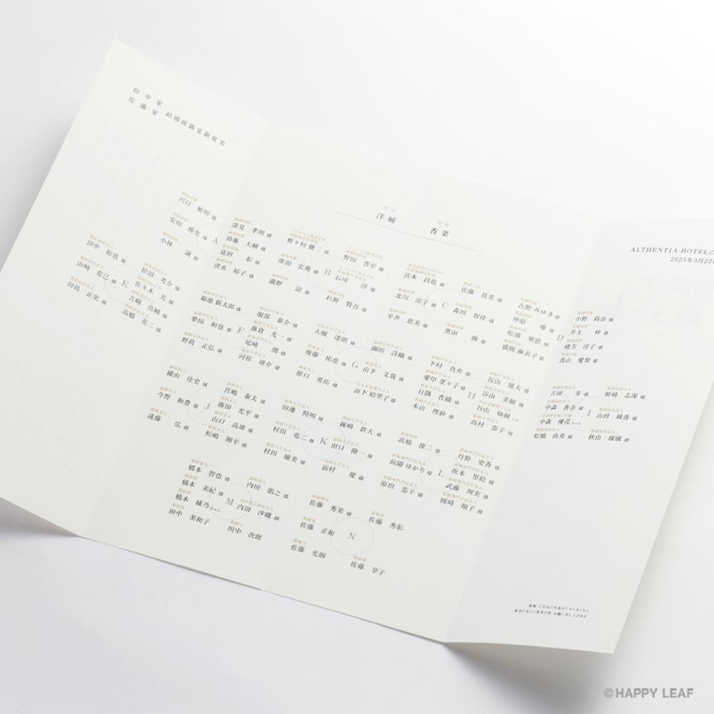 席次表 咲桜 5