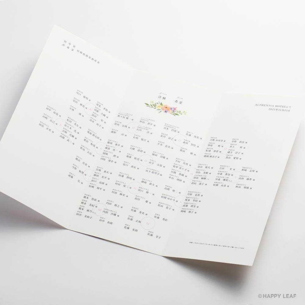 席次表 caro -signature- 5