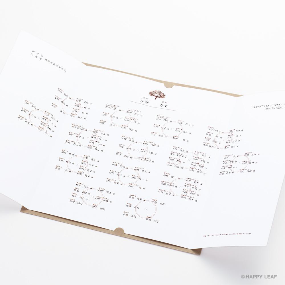 席次表 シンボルツリー クラフト 3